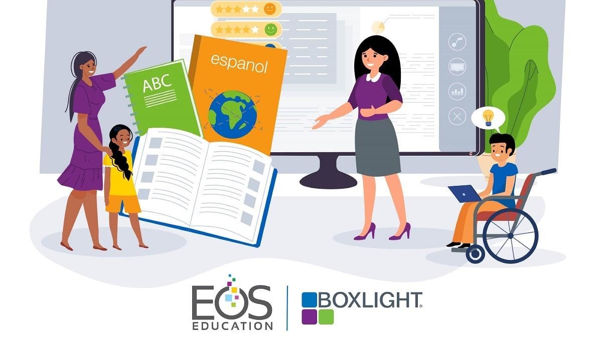 BL-EOS title-TechtoSupportInst
